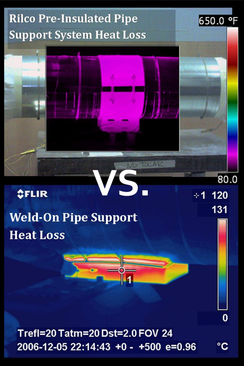 pre-insulated pipe supports heat loss evaluation