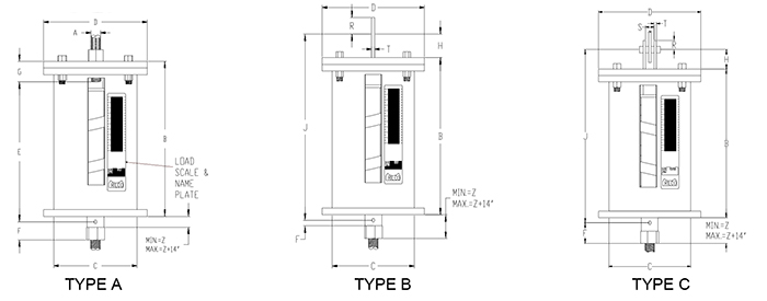 RVS-268 Variable Spring Support Types A, B, C