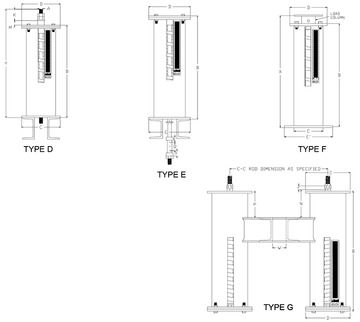 RVS-Quadruple Variable Spring Supports Types D, E, F, G
