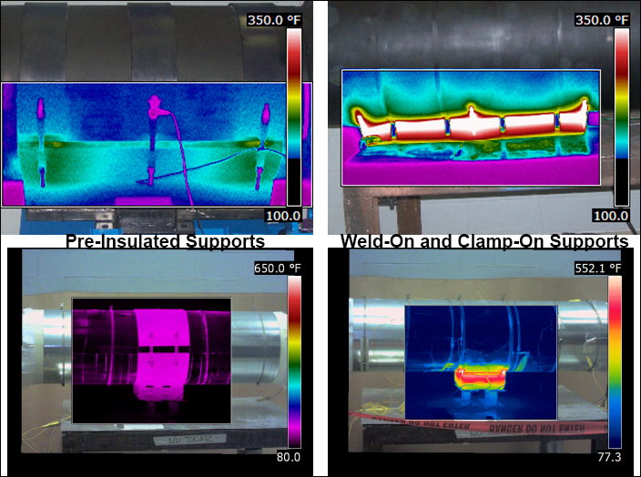 Thermal Analysis of Pipe Supports